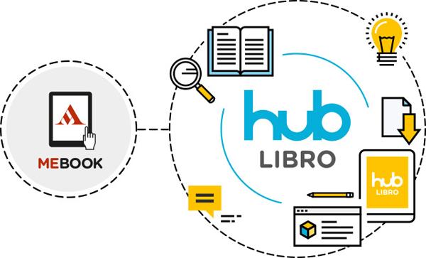 Come attivare libro digitale mondadori