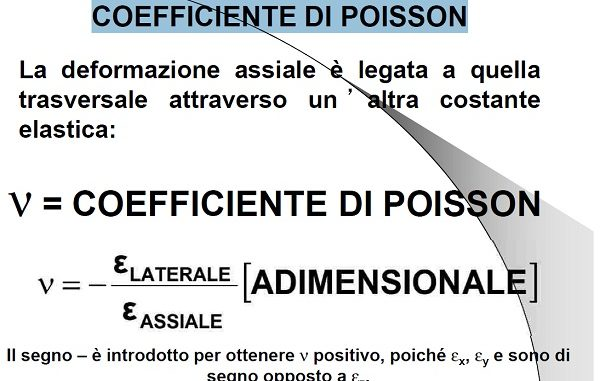 Tabella coefficiente di Poisson